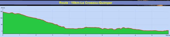 profil 10 km
